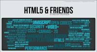 HTML5 到底新增了哪些標籤呢 讓 Mozilla 來告訴你