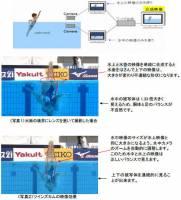 NHK的特殊水上攝影機將讓奧運更有看頭