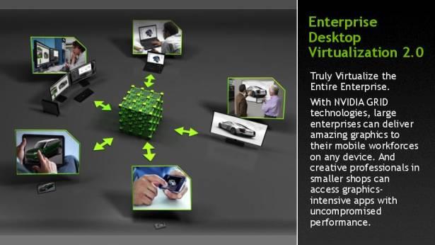 Computex 2014 :台灣成為 NVIDIA 全球第二個提供 GRID 試用的國家,提供企業主進行導入前評估