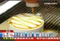 天天喝茶 咖啡 罹心臟病機率少45%