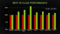 NVIDIA Maxwell GPU 架構首發,主打功耗效能比的 GT 750 與 GT 750 T