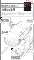 【圖解看科技】Innovation創新:自動加油泵