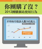 網路上的團購力量大,2012年台灣網路團購數據分析