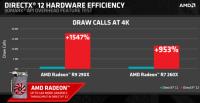 AMD 於 DX12 世代的兩大王牌:多重指令緩衝與非同步著色器