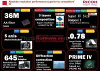 Ricoh Image 的 Pentax 35mm 全片幅相機將採用 36MP 無低通濾鏡元件與五軸機身防手振系統