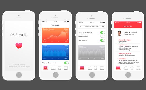 為製造「驚喜」, Apple 竟然在 iOS 8 選擇較差的設計 [對比圖]