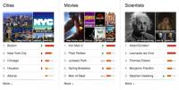Google 推出每月熱門排行榜,就是 Zeitgeist 的每月版